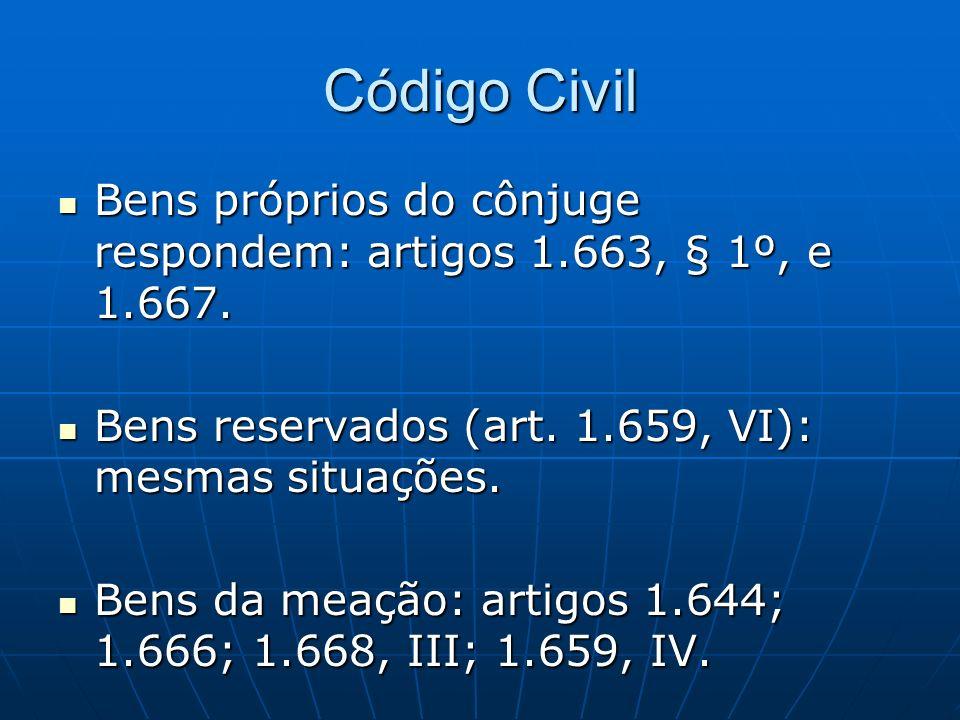 Código CivilBens próprios do cônjuge respondem: artigos 1.663, § 1º, e 1.667. Bens reservados (art. 1.659, VI): mesmas situações.