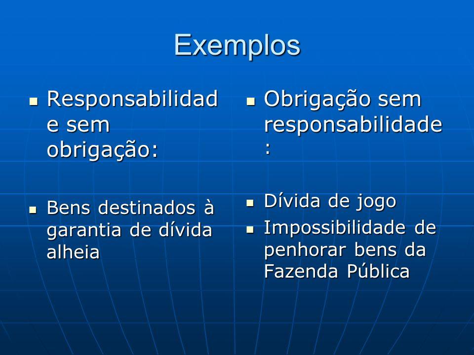 Exemplos Responsabilidade sem obrigação:
