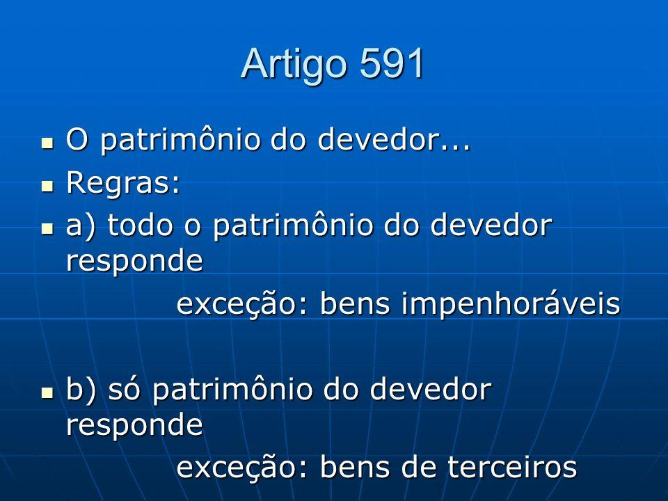 Artigo 591 O patrimônio do devedor... Regras: