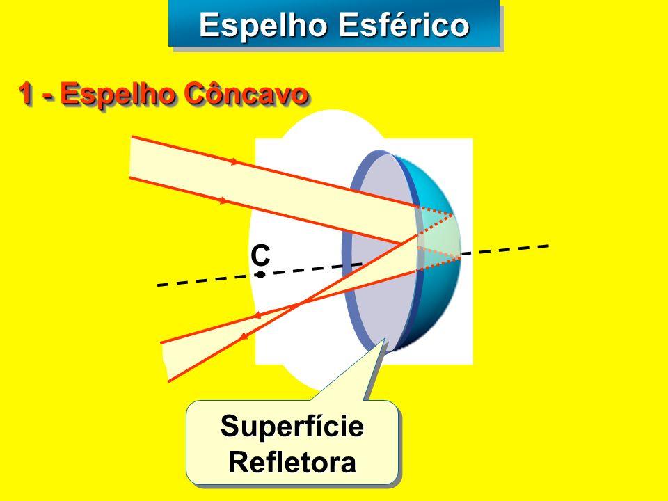 Espelho Esférico 1 - Espelho Côncavo C Superfície Refletora
