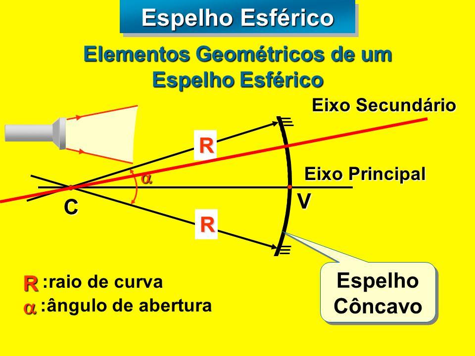 Elementos Geométricos de um Espelho Esférico