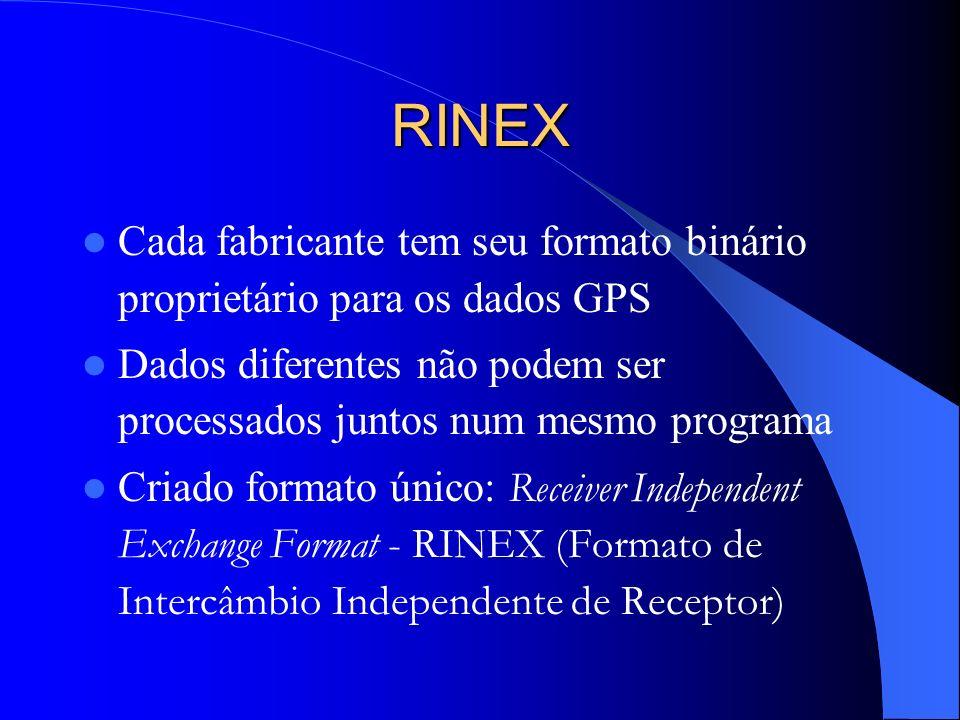 RINEXCada fabricante tem seu formato binário proprietário para os dados GPS. Dados diferentes não podem ser processados juntos num mesmo programa.