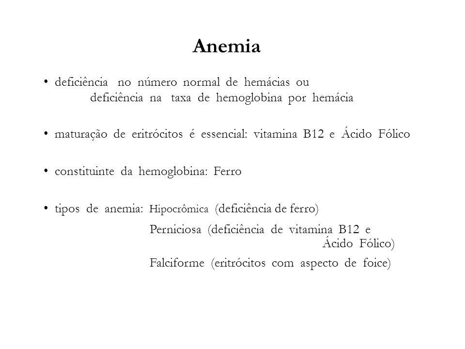 Anemia deficiência no número normal de hemácias ou