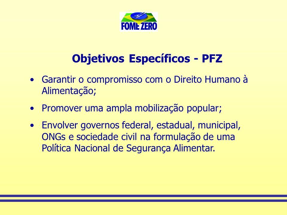 Objetivos Específicos - PFZ