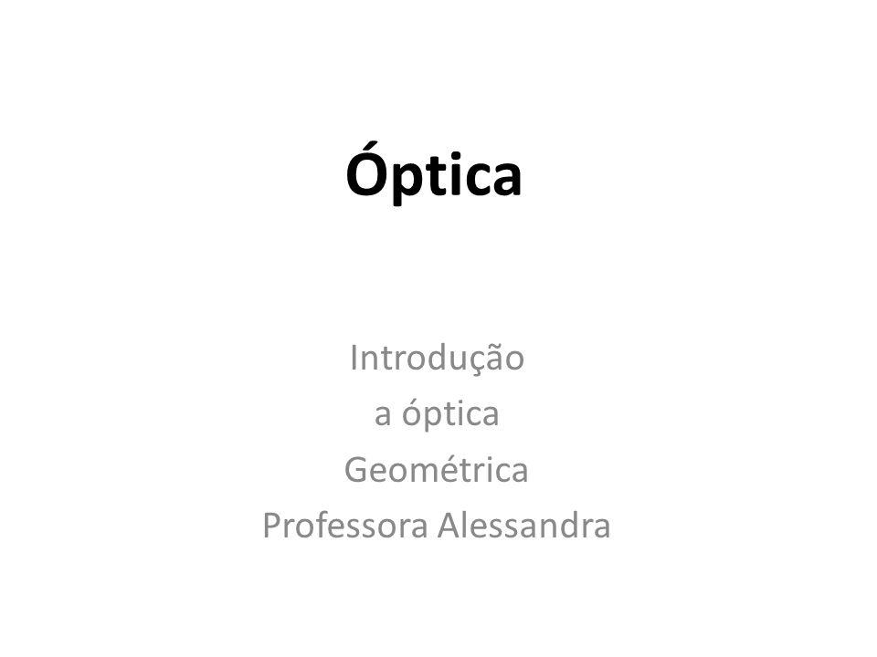 Introdução a óptica Geométrica Professora Alessandra
