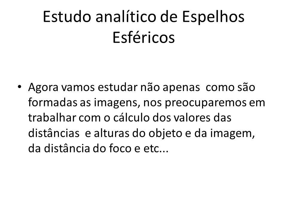 Estudo analítico de Espelhos Esféricos