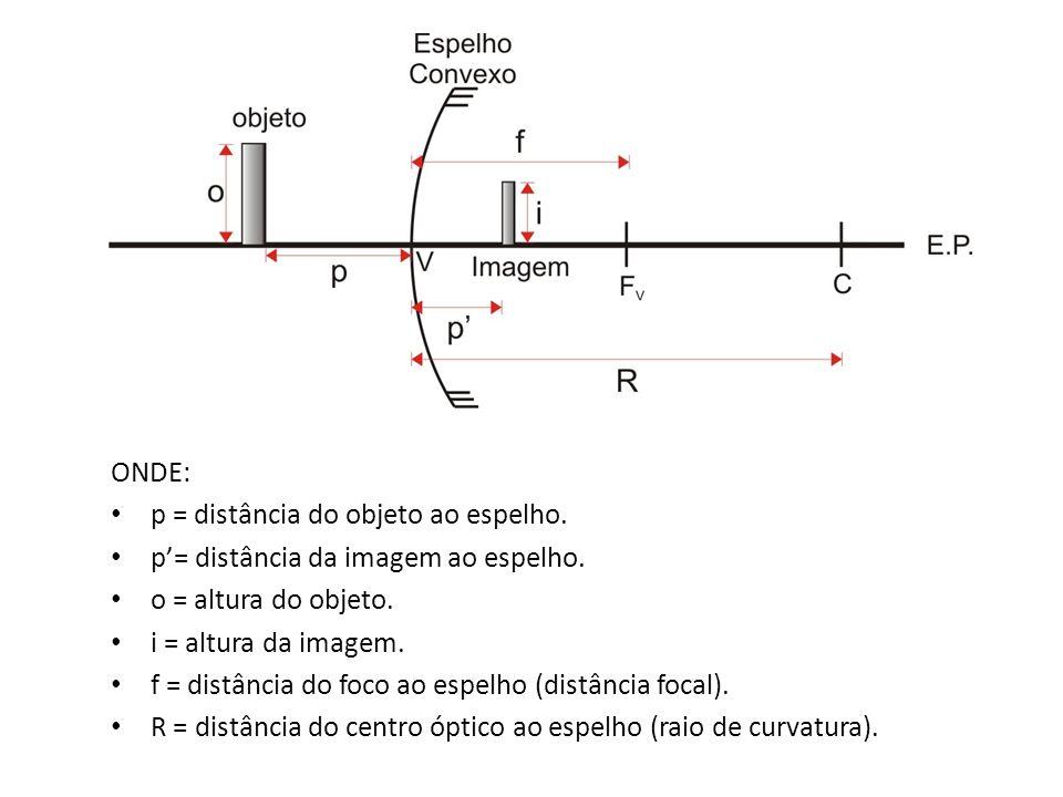 ONDE: p = distância do objeto ao espelho. p'= distância da imagem ao espelho. o = altura do objeto.