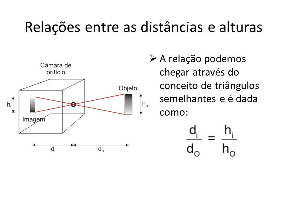 Relações entre as distâncias e alturas