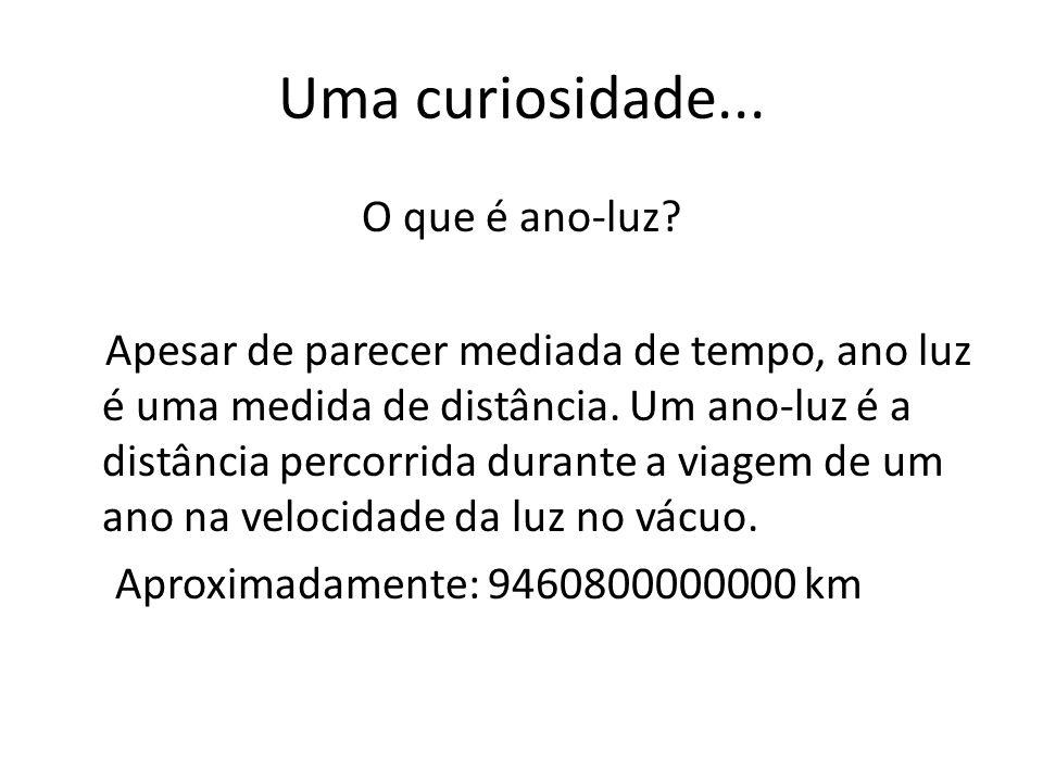 Uma curiosidade...
