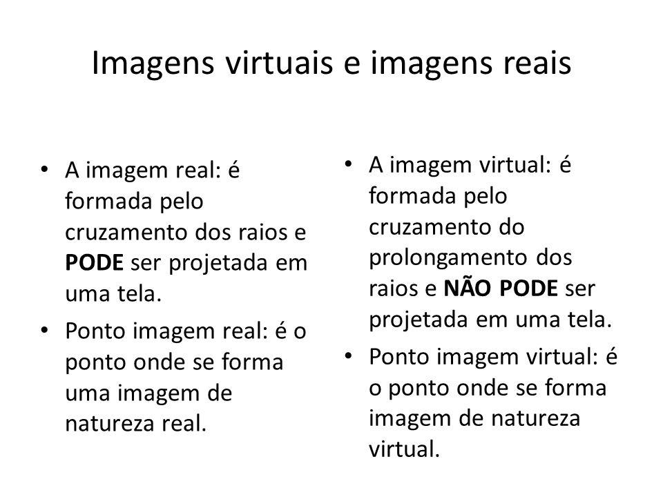 Imagens virtuais e imagens reais