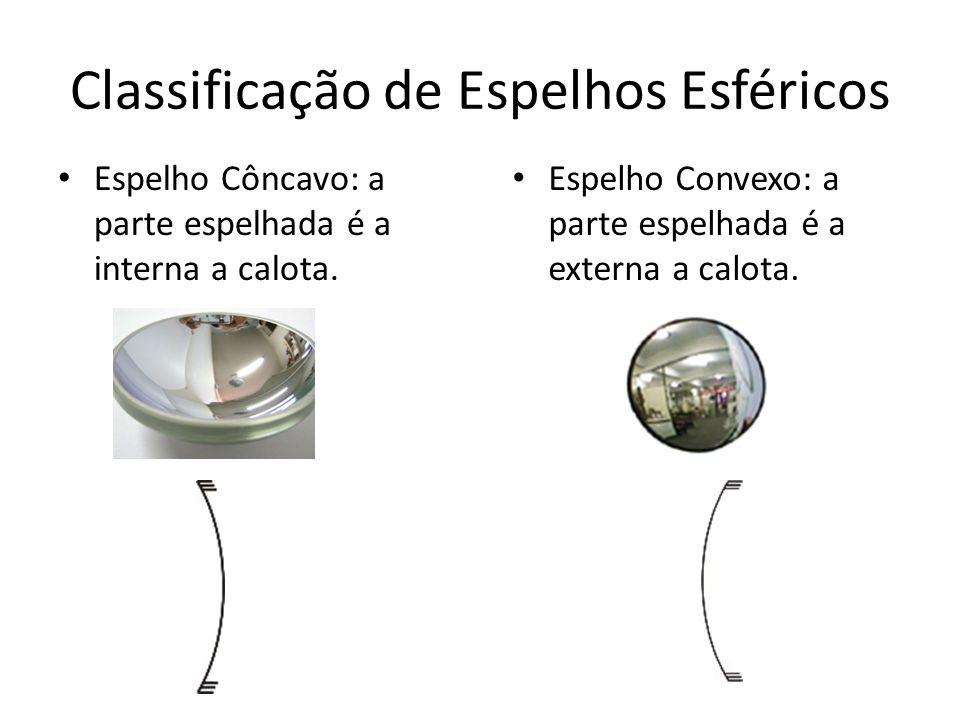 Classificação de Espelhos Esféricos