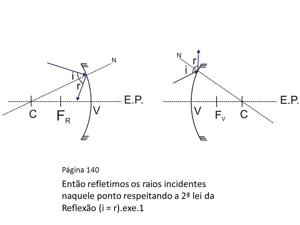 Página 140 Então refletimos os raios incidentes naquele ponto respeitando a 2ª lei da Reflexão (i = r).exe.1.