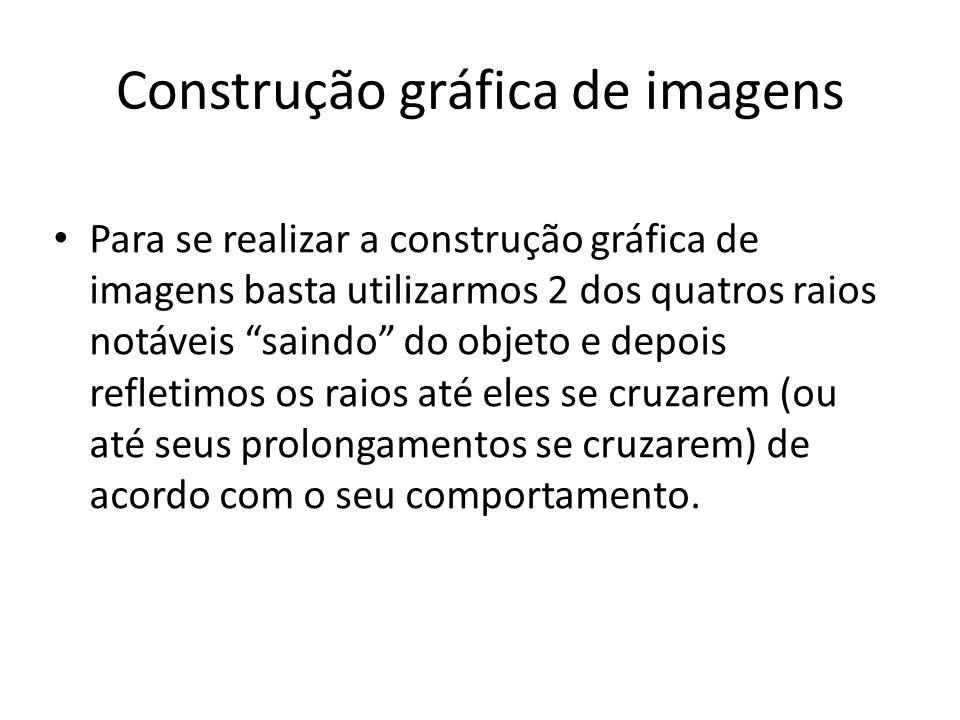 Construção gráfica de imagens