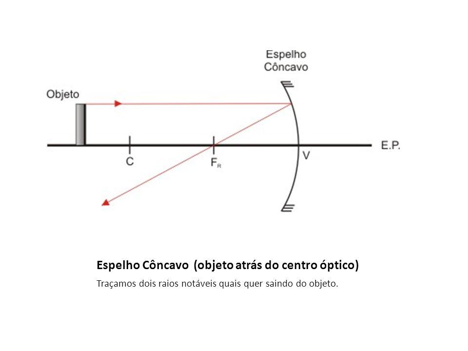 Espelho Côncavo (objeto atrás do centro óptico)