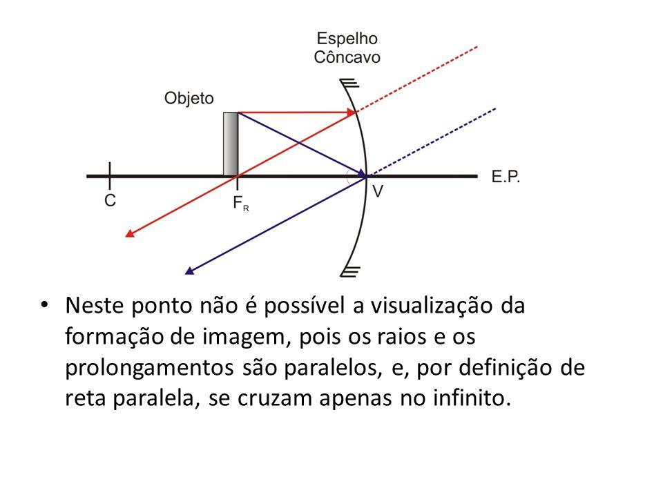 Neste ponto não é possível a visualização da formação de imagem, pois os raios e os prolongamentos são paralelos, e, por definição de reta paralela, se cruzam apenas no infinito.