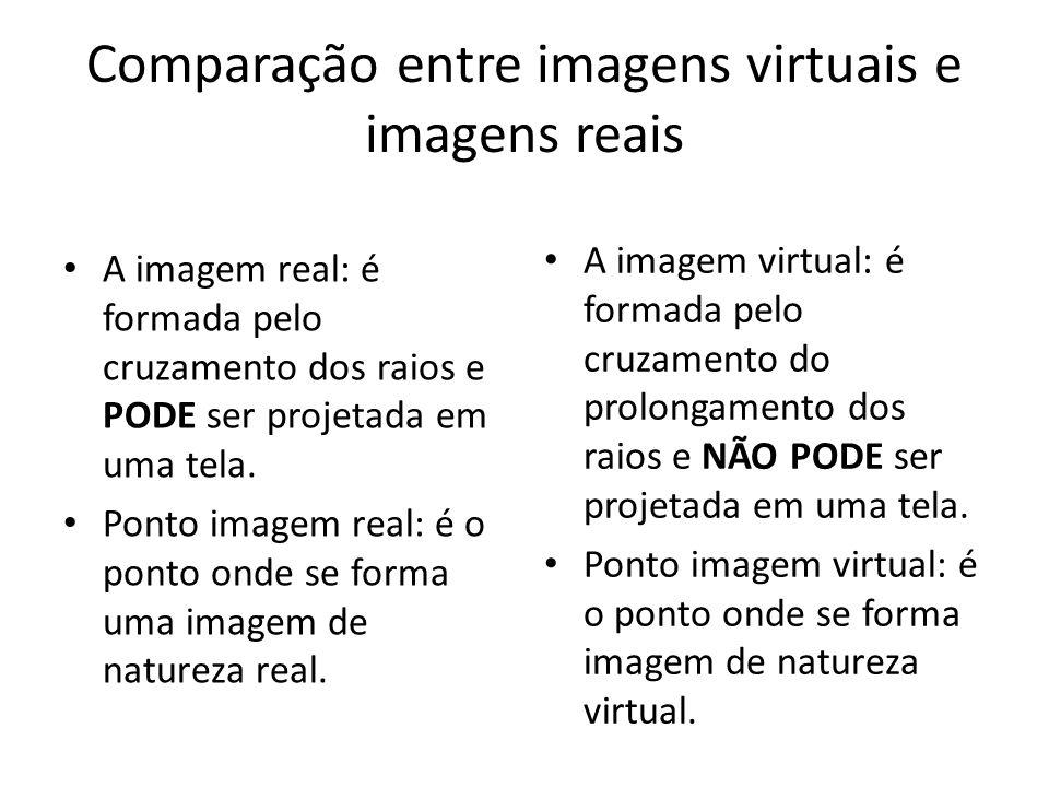 Comparação entre imagens virtuais e imagens reais
