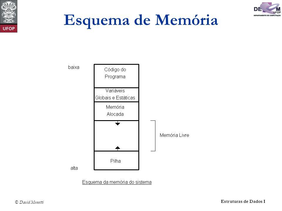 Esquema de Memória