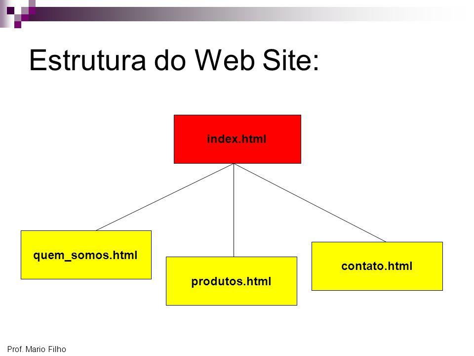 Estrutura do Web Site: index.html quem_somos.html contato.html