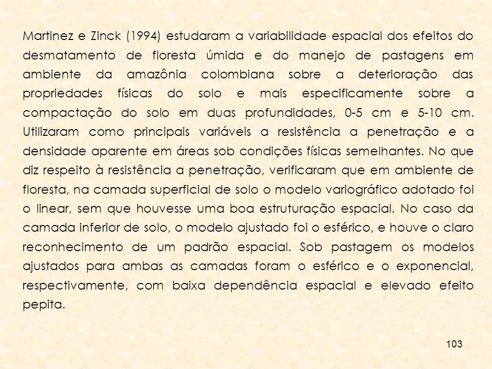 Martinez e Zinck (1994) estudaram a variabilidade espacial dos efeitos do desmatamento de floresta úmida e do manejo de pastagens em ambiente da amazônia colombiana sobre a deterioração das propriedades físicas do solo e mais especificamente sobre a compactação do solo em duas profundidades, 0-5 cm e 5-10 cm.