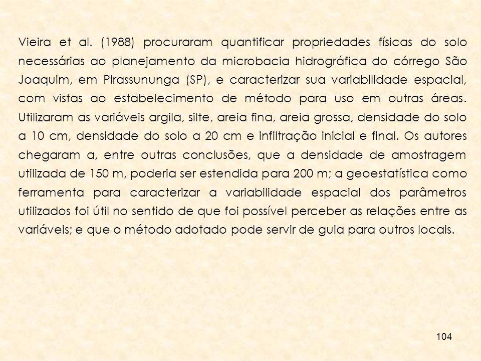 Vieira et al.