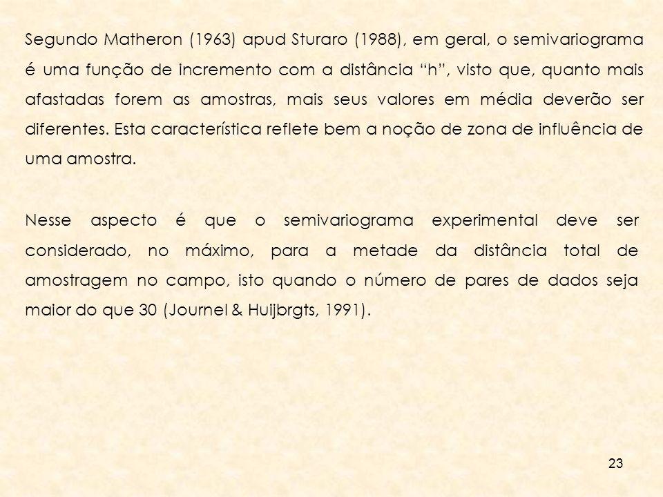 Segundo Matheron (1963) apud Sturaro (1988), em geral, o semivariograma é uma função de incremento com a distância h , visto que, quanto mais afastadas forem as amostras, mais seus valores em média deverão ser diferentes. Esta característica reflete bem a noção de zona de influência de uma amostra.