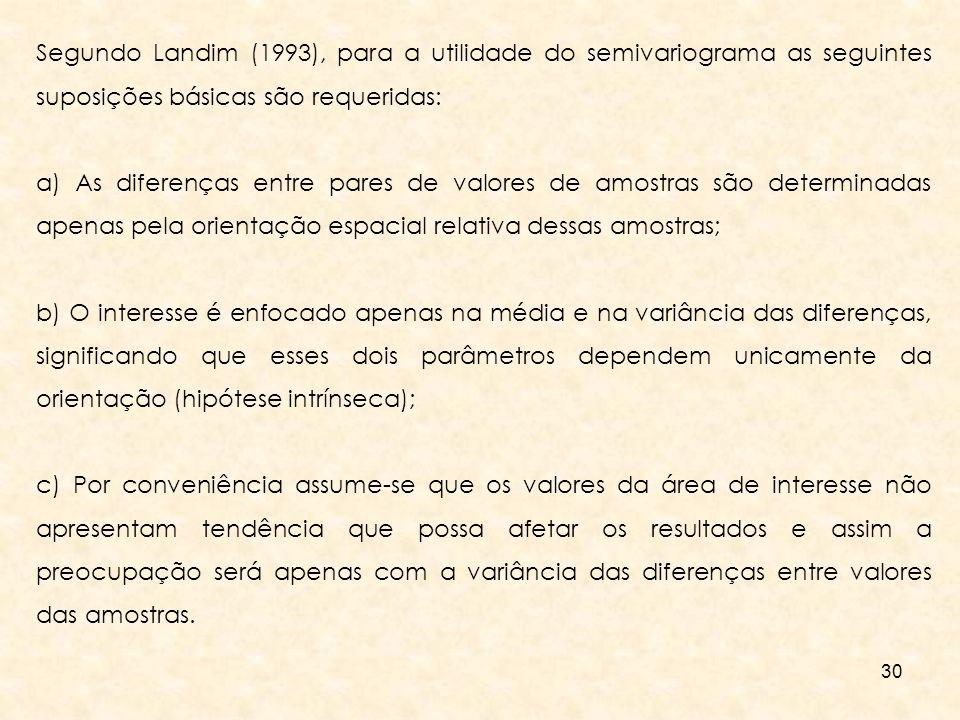 Segundo Landim (1993), para a utilidade do semivariograma as seguintes suposições básicas são requeridas: