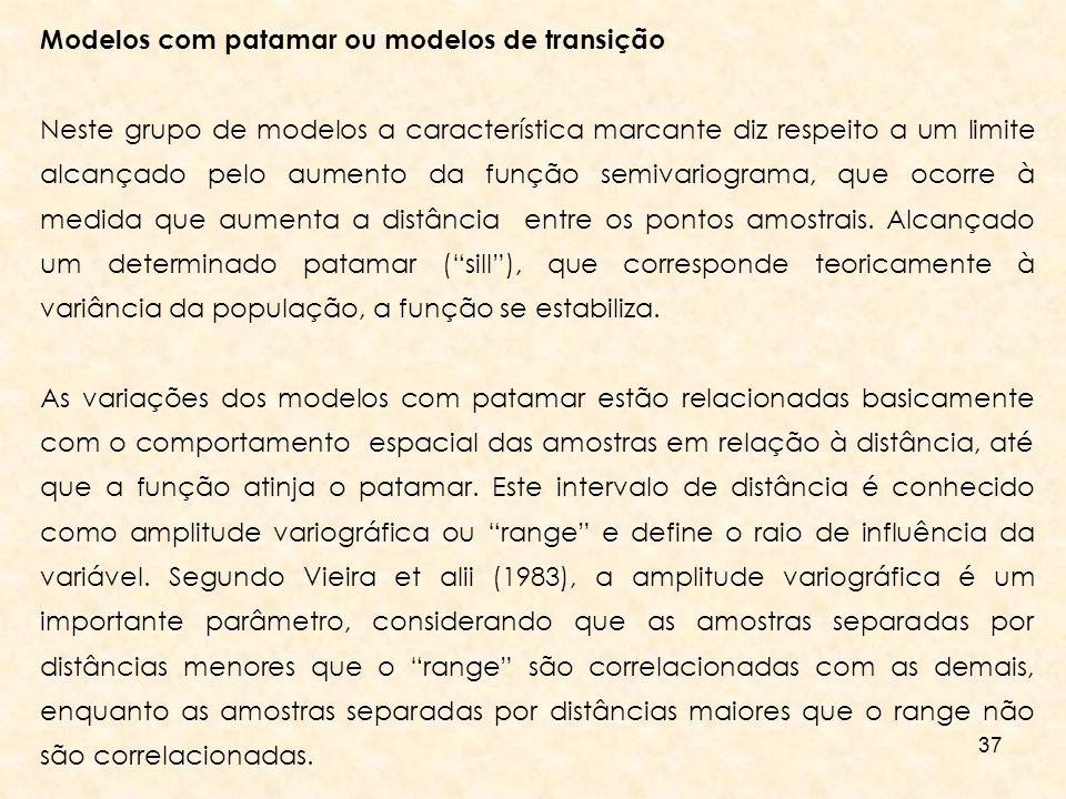 Modelos com patamar ou modelos de transição