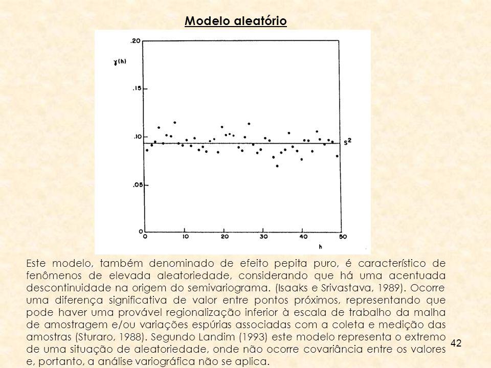Modelo aleatório