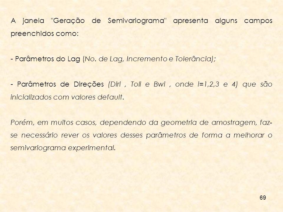 A janela Geração de Semivariograma apresenta alguns campos preenchidos como: