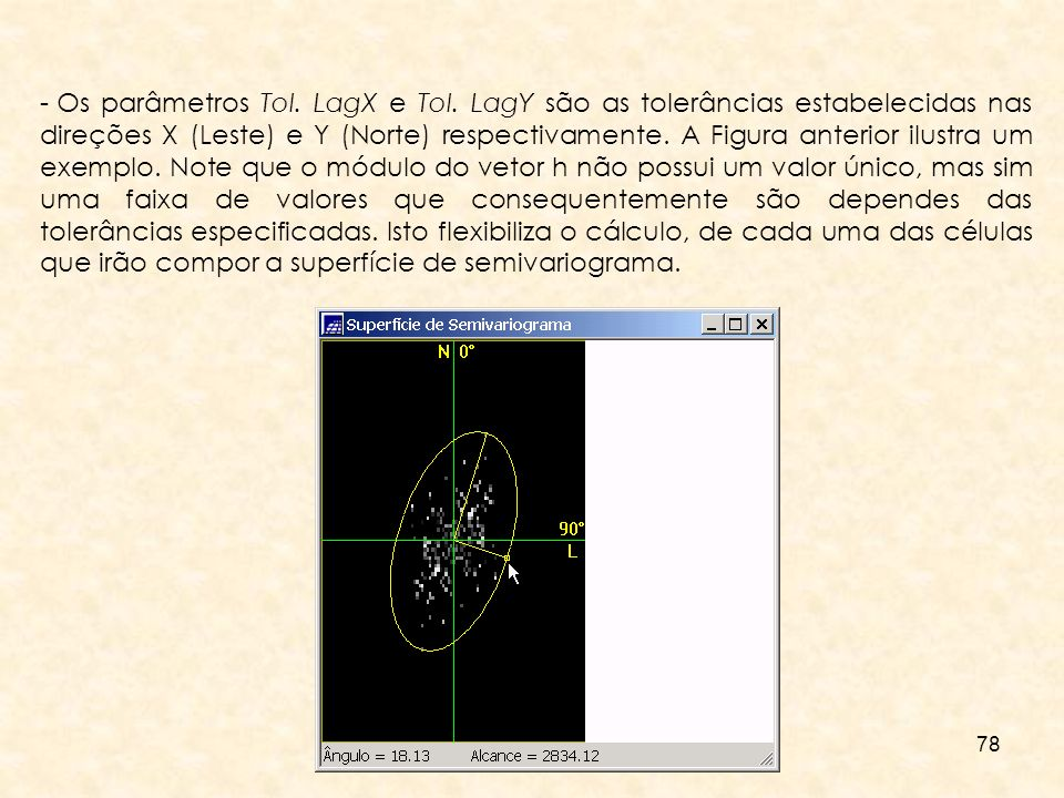 Os parâmetros Tol. LagX e Tol