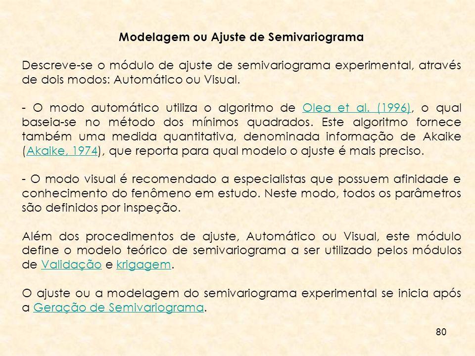 Modelagem ou Ajuste de Semivariograma