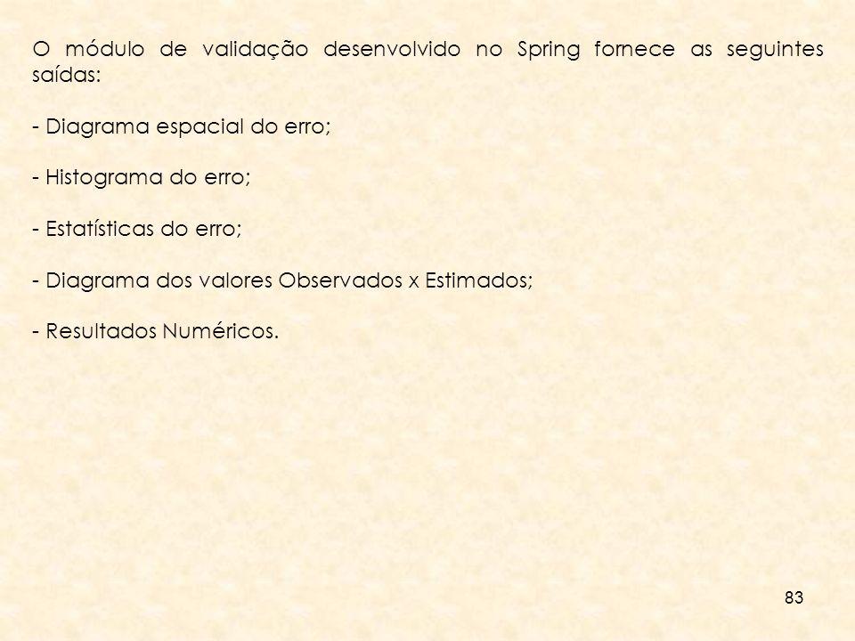 O módulo de validação desenvolvido no Spring fornece as seguintes saídas: