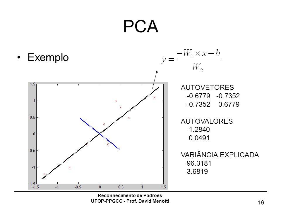 Reconhecimento de Padrões UFOP-PPGCC - Prof. David Menotti