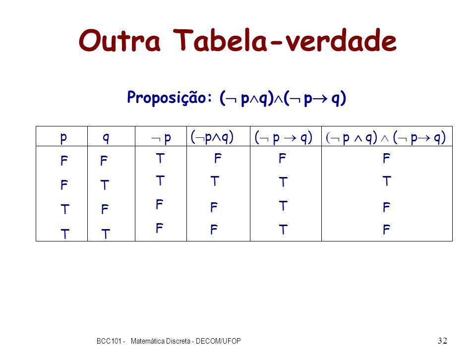 Proposição: ( pq)( p q)