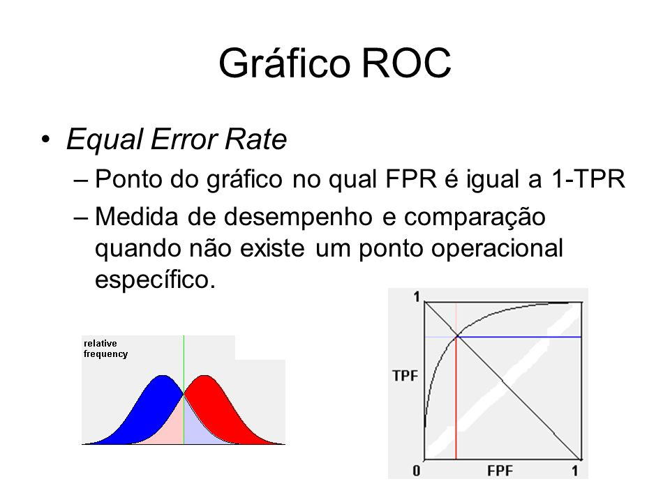 Gráfico ROC Equal Error Rate