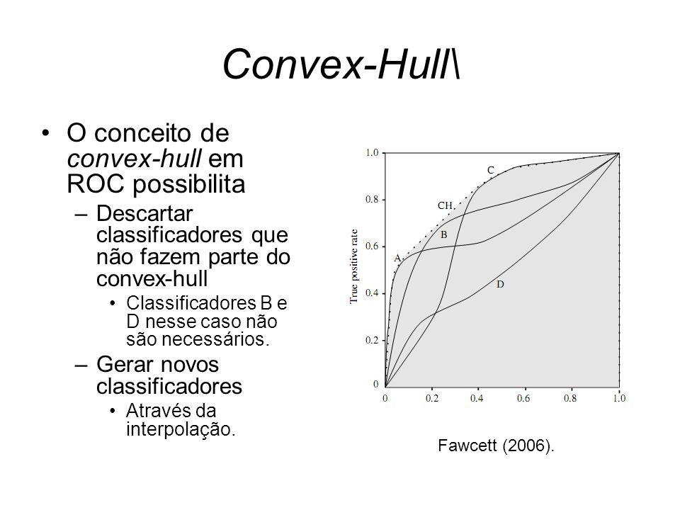 Convex-Hull\ O conceito de convex-hull em ROC possibilita