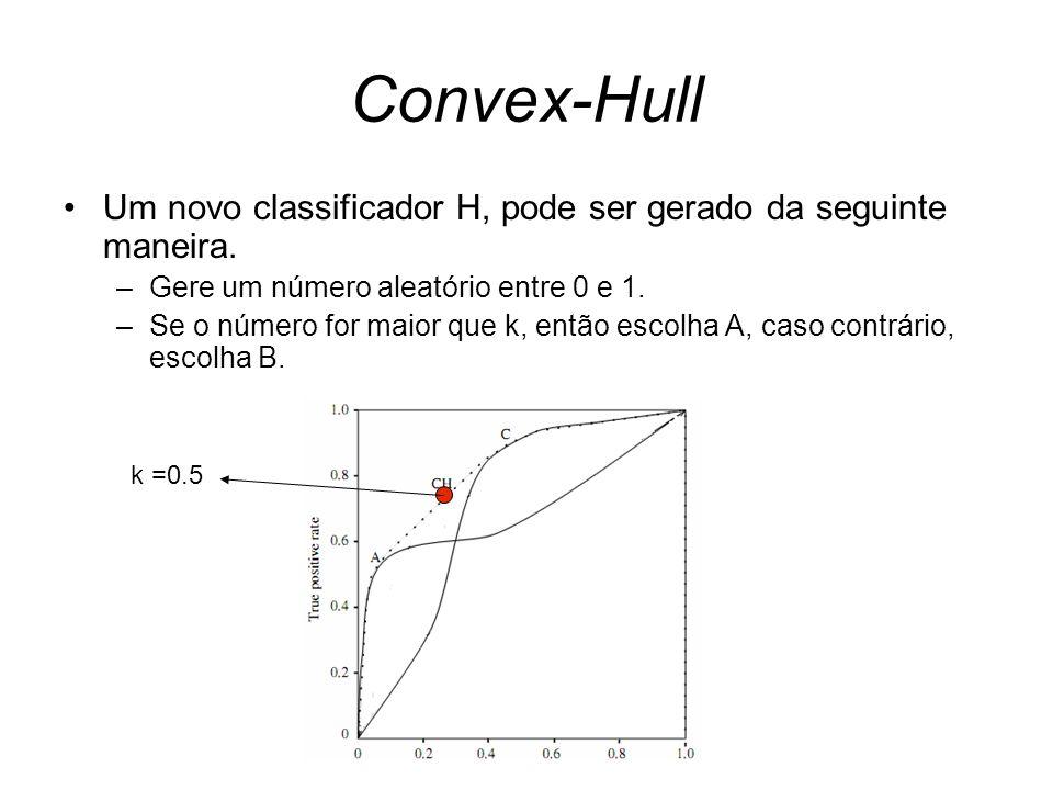 Convex-Hull Um novo classificador H, pode ser gerado da seguinte maneira. Gere um número aleatório entre 0 e 1.