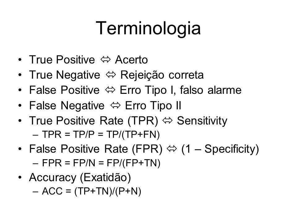 Terminologia True Positive  Acerto True Negative  Rejeição correta