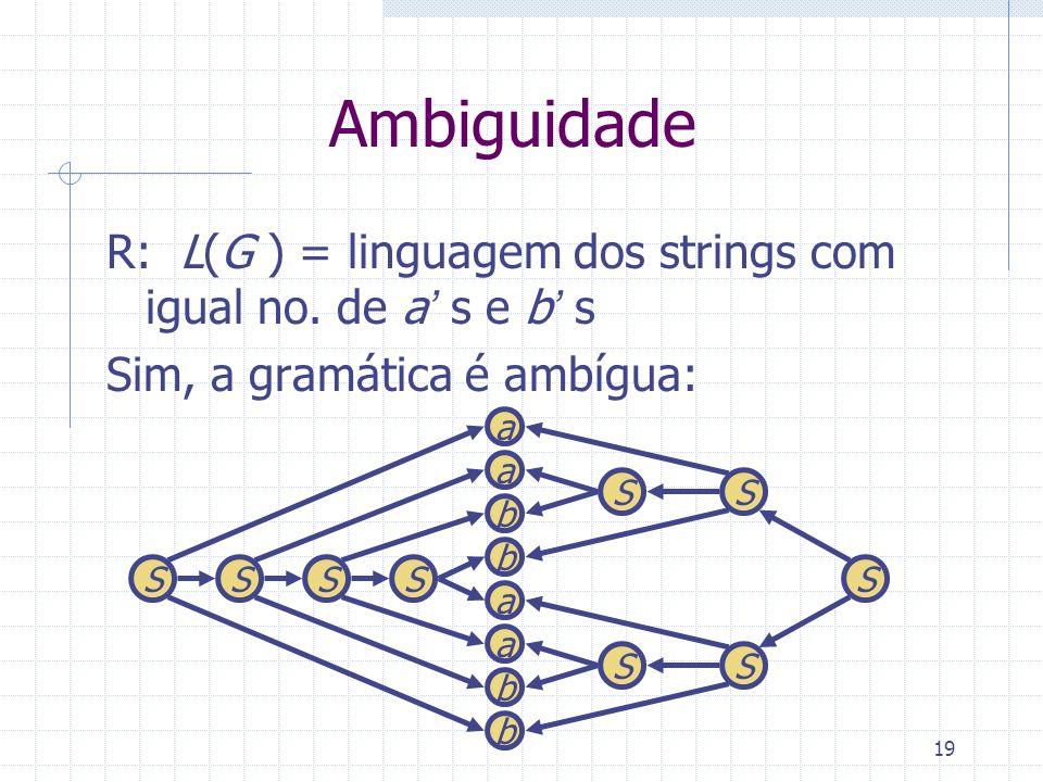 Ambiguidade R: L(G ) = linguagem dos strings com igual no. de a' s e b' s. Sim, a gramática é ambígua: