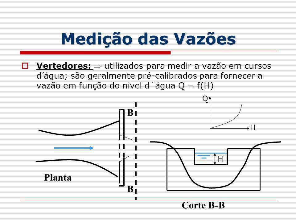 Medição das Vazões B Planta B Corte B-B
