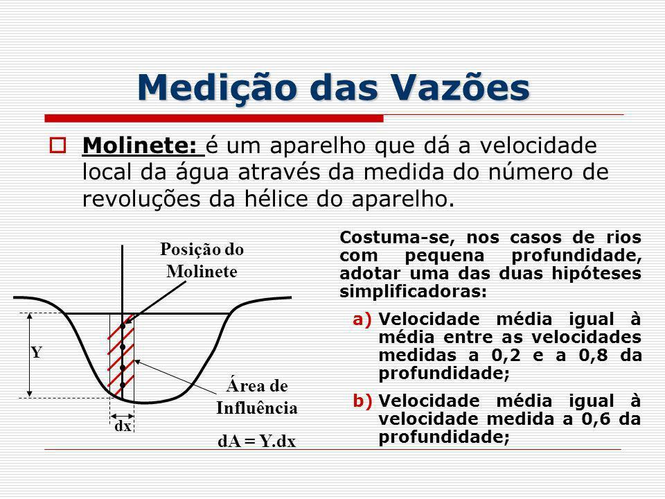 Medição das Vazões Molinete: é um aparelho que dá a velocidade local da água através da medida do número de revoluções da hélice do aparelho.