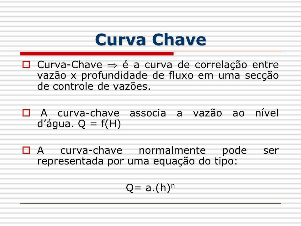Curva Chave Curva-Chave  é a curva de correlação entre vazão x profundidade de fluxo em uma secção de controle de vazões.