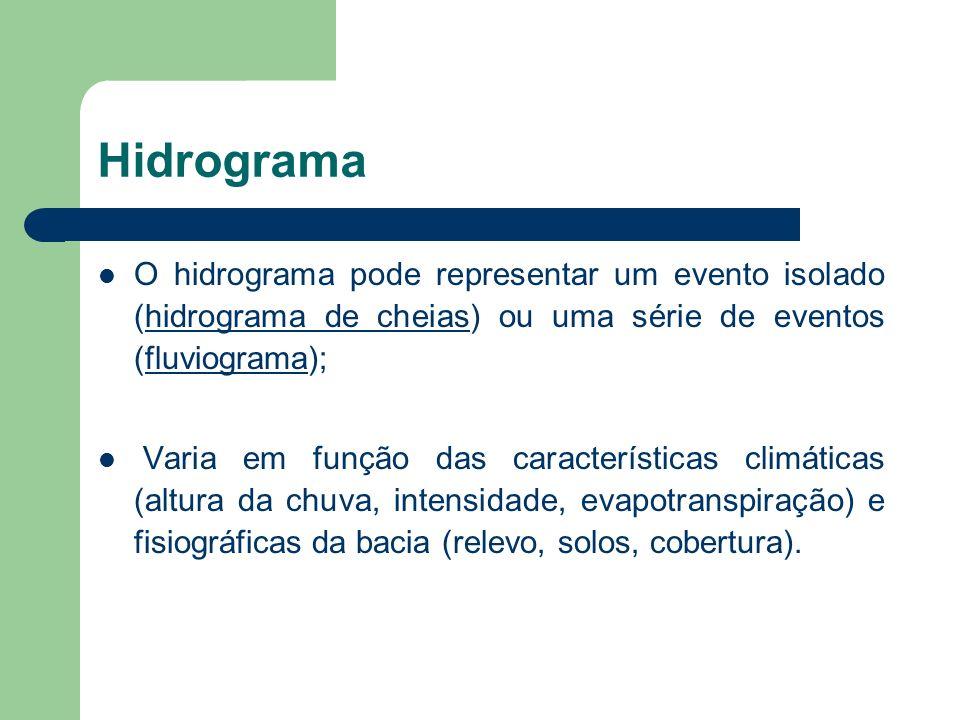 Hidrograma O hidrograma pode representar um evento isolado (hidrograma de cheias) ou uma série de eventos (fluviograma);