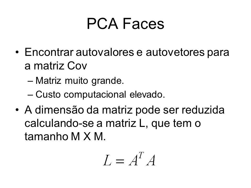 PCA Faces Encontrar autovalores e autovetores para a matriz Cov