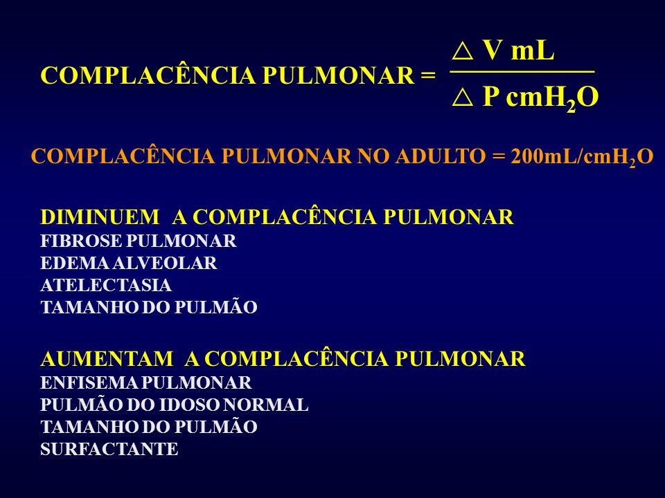 COMPLACÊNCIA PULMONAR =  P cmH2O