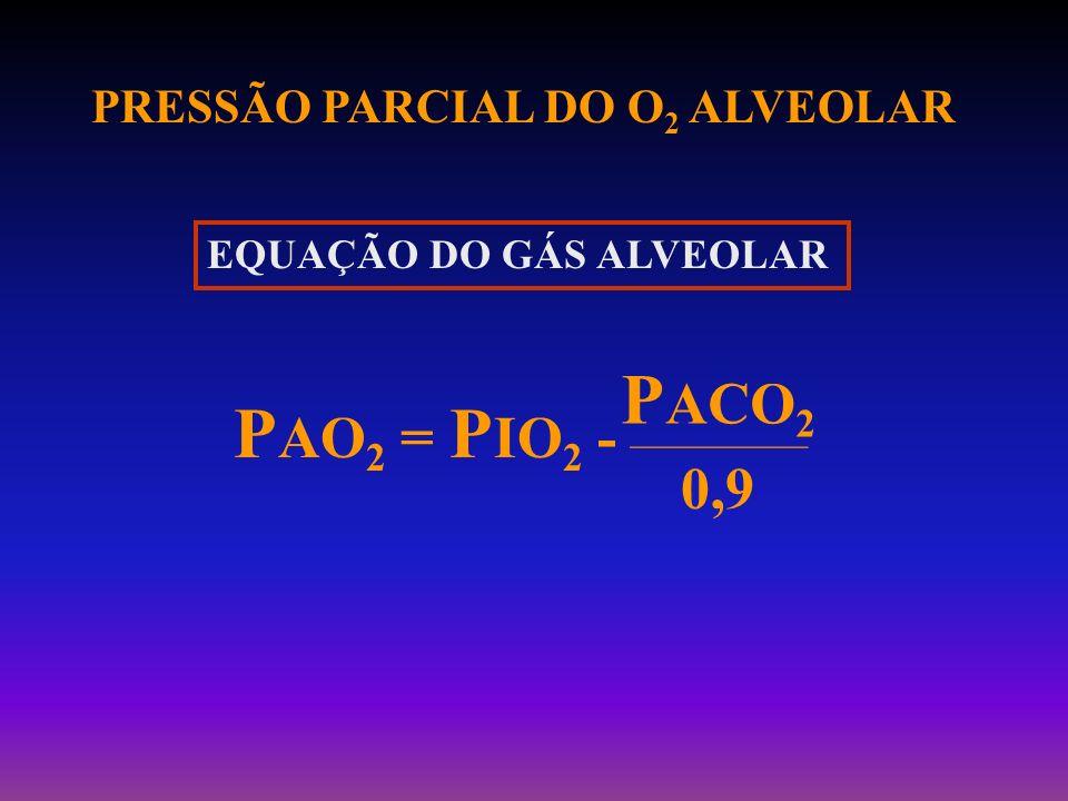 PACO2 PAO2 = PIO2 - 0,9 PRESSÃO PARCIAL DO O2 ALVEOLAR