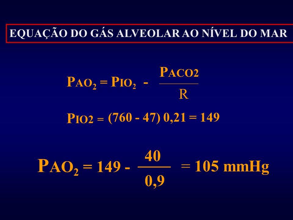 PAO2 = 149 - 40 ____ = 105 mmHg 0,9 PACO2 PAO2 = PIO2 - R PIO2 =