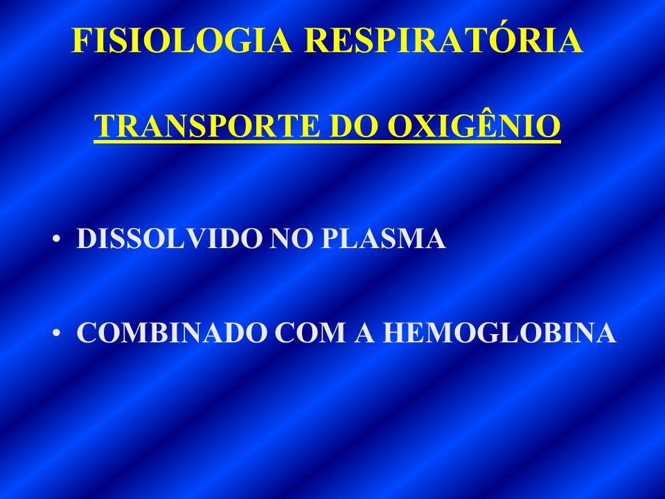 FISIOLOGIA RESPIRATÓRIA TRANSPORTE DO OXIGÊNIO