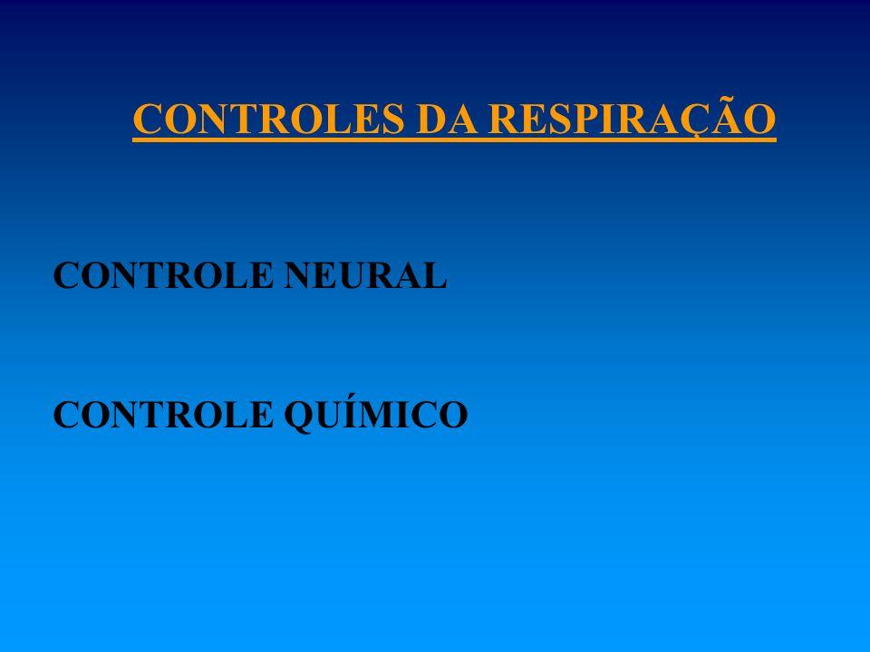 CONTROLES DA RESPIRAÇÃO