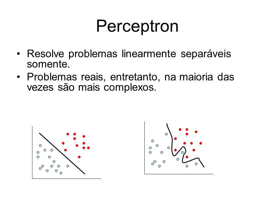 Perceptron Resolve problemas linearmente separáveis somente.